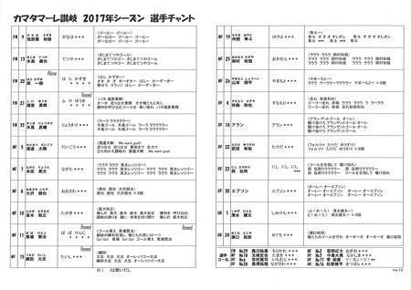 2017 カマタマーレ 選手チャント