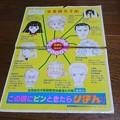 Photos: りぼんの付録 1987年2月号