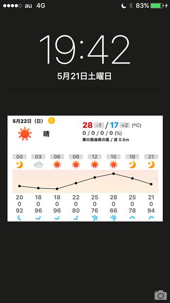 iPhoneロック画面改善案 - 3(天気予報)