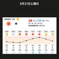 写真: iPhoneロック画面改善案 - 3(天気予報)