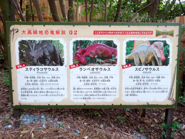 大高緑地に「ディノアドベンチャー名古屋」がプレオープン! - 63:コース内に設置されてる恐竜解説 - 2