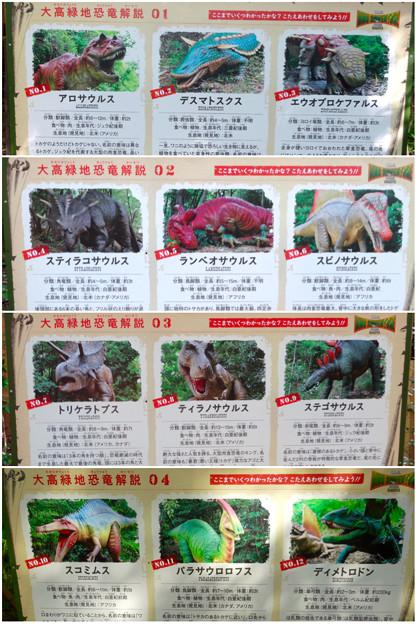 大高緑地に「ディノアドベンチャー名古屋」がプレオープン! - 99:コース内に設置されてる恐竜解説