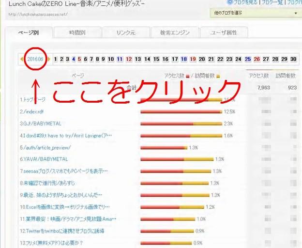 6月人気記事TOP10 説明