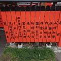写真: 芸能神社奉納板