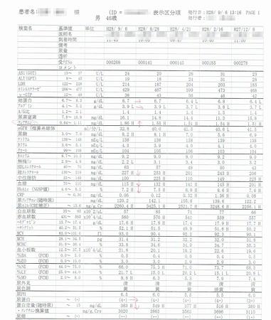 20160906採血尿検