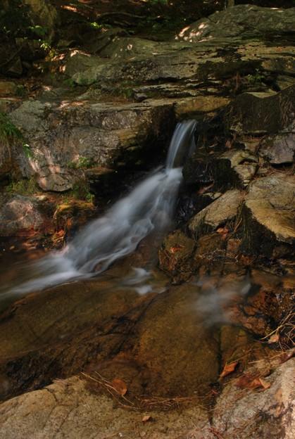 Photos: Waterfalls