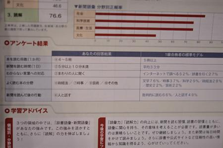 語彙・読解力検定 (6)