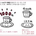 Photos: 借地利用借地整理マニュアル-図6