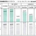 Photos: 貸宅地整理マニュアル-図8