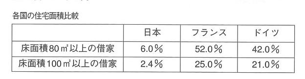 定期借家権マニュアル-図1