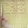 Photos: もくじ 昭和32年新年号 映画ストーリー 雑誌