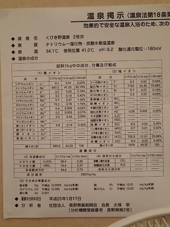 26 4 新潟 くびきの温泉 門前の湯 4